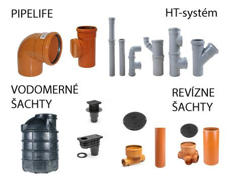Kanalizačný-a-odpadový-systém-rezdelenie